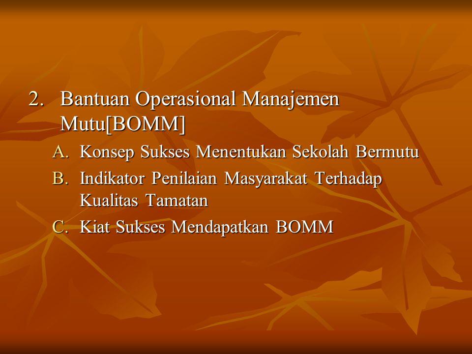 Bantuan Operasional Manajemen Mutu[BOMM]